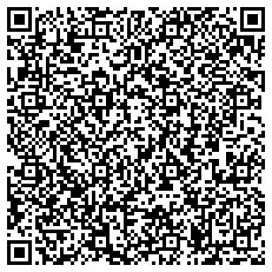 QR-код с контактной информацией организации НАДЕЖДА СОЦИАЛЬНЫЙ ПРИЮТ ДЛЯ ДЕТЕЙ И ПОДРОСТКОВ МСУ