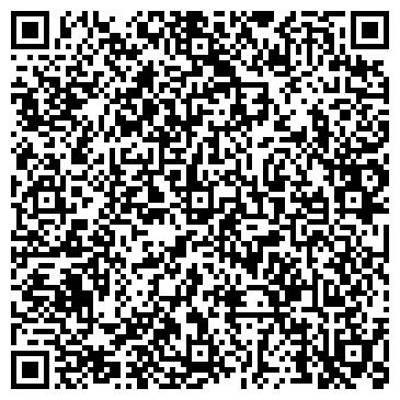 QR-код с контактной информацией организации СИБИРСКИЙ ЭНЕРГЕТИЧЕСКИЙ НАУЧНО-ТЕХНИЧЕСКИЙ ЦЕНТР