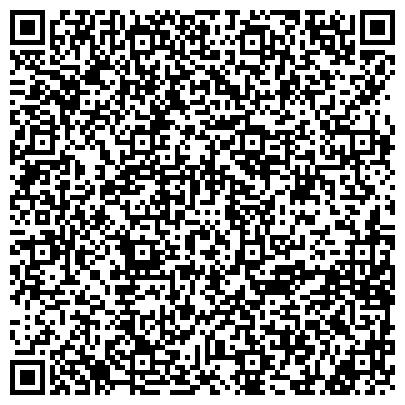 QR-код с контактной информацией организации ПОЛИКЛИНИЧЕСКОЕ ОТДЕЛЕНИЕ № 2 ДЕТСКОЙ ПОЛ-КИ ДЕТСКОЙ БОЛ-ЦЫ № 7