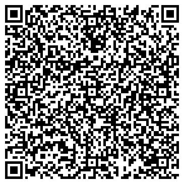 QR-код с контактной информацией организации ГОРОДСКОЙ КОЖНО-ВЕНЕРАЛОГИЧЕСКИЙ ДИСПАНСЕР