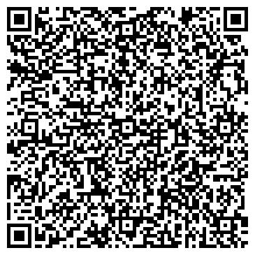 QR-код с контактной информацией организации ЖЕНСКАЯ КОНСУЛЬТАЦИЯ КИРОВСКОГО Р-НА