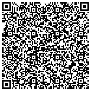 QR-код с контактной информацией организации Лаборатория клинической микробиологии