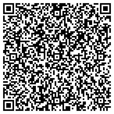 QR-код с контактной информацией организации АПТЕЧНЫЙ ИНФОРМАЦИОННЫЙ ЦЕНТР