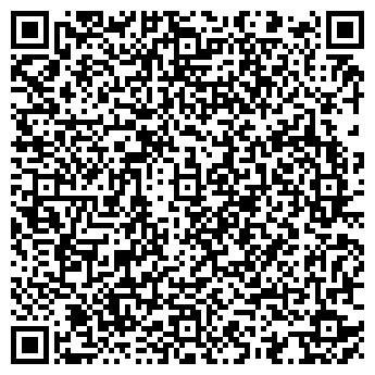 QR-код с контактной информацией организации ЧАСТНЫЙ СЕКТОР