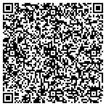 QR-код с контактной информацией организации КЕМЕРОВО ТЕЛЕФОННЫЙ СПРАВОЧНИК