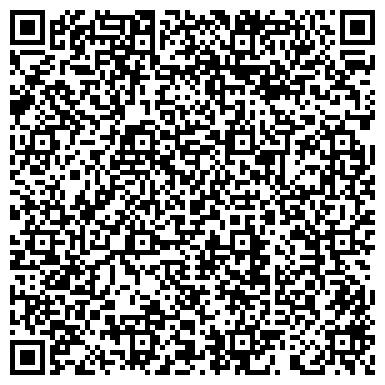 QR-код с контактной информацией организации БЕЛИНВЕСТБАНК ОАО ОТДЕЛЕНИЕ ЦЕНТР БАНКОВСКИХ УСЛУГ