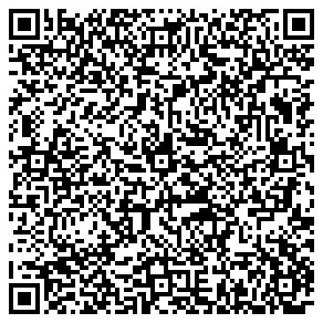 QR-код с контактной информацией организации ЭДЕЛЬВЕЙС-1 АПТЕЧНАЯ СПРАВКА