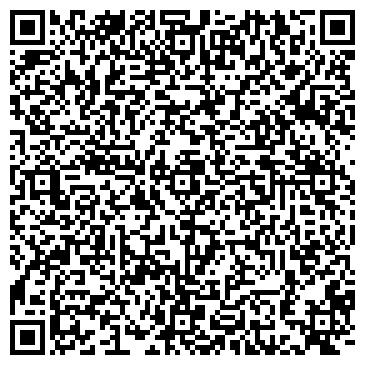 QR-код с контактной информацией организации БИБЛИОТЕКА НАУЧНО-МЕДИЦИНСКАЯ ОБЛАСТНАЯ