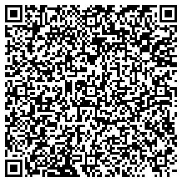 QR-код с контактной информацией организации ПРОМЭКОЛОГИЯ НАУЧНО-ПРОИЗВОДСТВЕННЫЙ ЦЕНТР