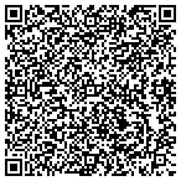 QR-код с контактной информацией организации ГОСУДАРСТВЕННЫЙ НИИ НАЛОГОВОЙ СИСТЕМЫ