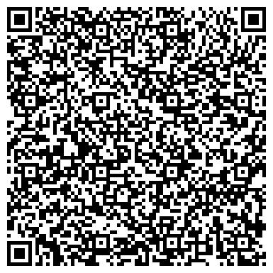 QR-код с контактной информацией организации ИНСТИТУТ ПРОБЛЕМ ПРЕДПРИНИМАТЕЛЬСТВА Г. САНКТ-ПЕТЕРБУРГ