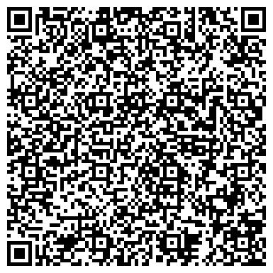 QR-код с контактной информацией организации ИНСТИТУТ СПЕЦИАЛИСТОВ В ОБЛАСТИ НЕДВИЖИМОСТИ