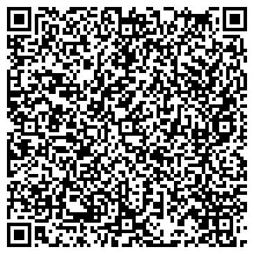 QR-код с контактной информацией организации ПАНИНА ЧП ТОРГОВО-ВЫСТАВОЧНОЕ ОБОРУДОВАНИЕ