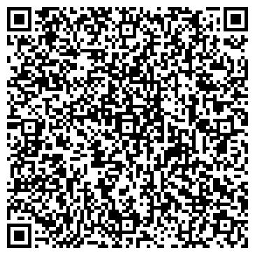 QR-код с контактной информацией организации ДЕПО ЛОКОМОТИВНОЕ Г.МОГИЛЕВ РУП