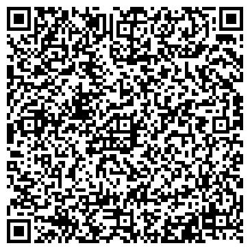 QR-код с контактной информацией организации № 246 КОМБИНИРОВАННОГО ВИДА