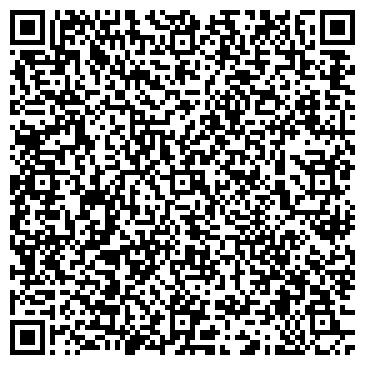 QR-код с контактной информацией организации АВАНГАРД-НЕДВИЖИМОСТЬ
