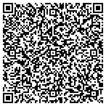 QR-код с контактной информацией организации № 123 ЦЕНТРАЛЬНАЯ АПТЕКА