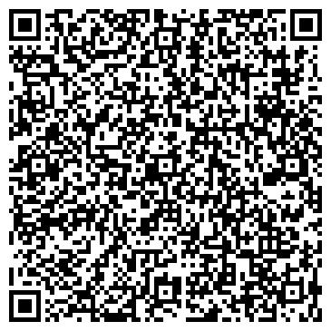 QR-код с контактной информацией организации № 123 ЦЕНТРАЛЬНАЯ РАЙОННАЯ