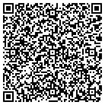 QR-код с контактной информацией организации АПТЕКА НА НИКОЛАЕВА