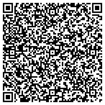 QR-код с контактной информацией организации НИИ МЕДИЦИНСКИХ ПРОБЛЕМ СЕВЕРА