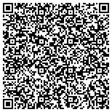 QR-код с контактной информацией организации НАУЧНО-ПРОИЗВОДСТВЕННОЕ ПРЕДПРИЯТИЕ СИБИРОНИКА