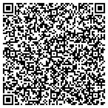 QR-код с контактной информацией организации ПРОМЭНЕРГОТЕХНИКА ПО, ООО