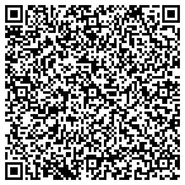 QR-код с контактной информацией организации ПАНКО ПРОИЗВОДСТВЕННАЯ ФИРМА