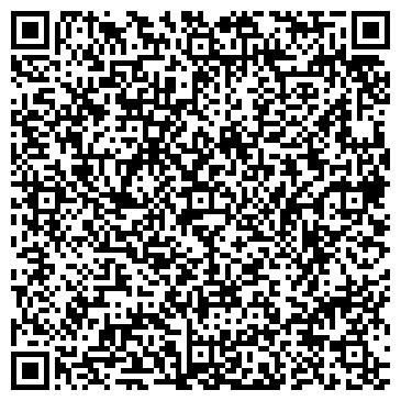 QR-код с контактной информацией организации ПРОМАВТОМАТИКА НПО