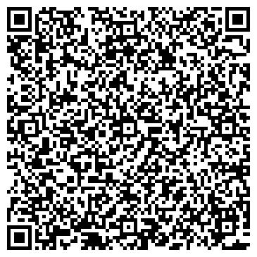 QR-код с контактной информацией организации КРАСНОЯРСКЭНЕРГОСЕРВИС НЕЗАВИСИМЫЙ ИНЖЕНЕРНО-ТЕХНИЧЕСКИЙ ЦЕНТР
