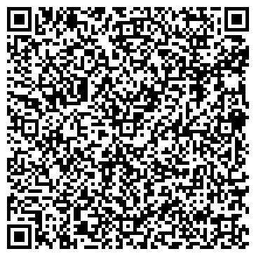 QR-код с контактной информацией организации АПМ ВИДЕОАГЕНТСТВО