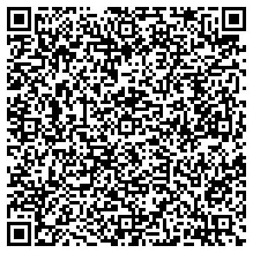 QR-код с контактной информацией организации ЛАНТА-БАНК КРАСНОЯРСКИЙ ФИЛИАЛ