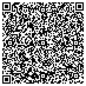 QR-код с контактной информацией организации ПЕНТА-БАНК КОММЕРЧЕСКИЙ БАНК