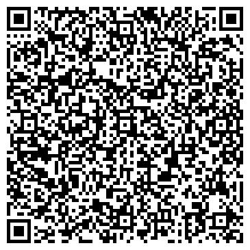 QR-код с контактной информацией организации КИСЛОТОУПОРКЕРАМИКА УЧТПП