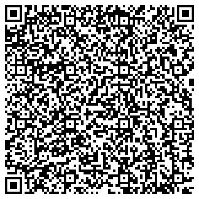 QR-код с контактной информацией организации Управление Роспотребнадзора по Красноярскому краю