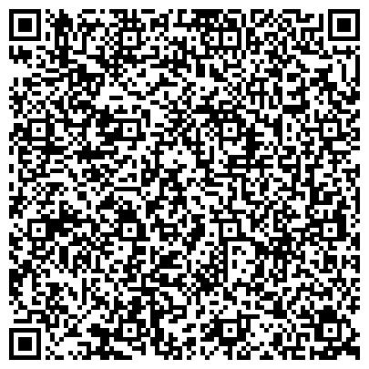 QR-код с контактной информацией организации КОМИТЕТ ПРИРОДНЫХ РЕСУРСОВ И ОХРАНЫ ОКРУЖАЮЩЕЙ СРЕДЫ ОБЛАСТНОЙ Г.МОГИЛЕВСКИЙ