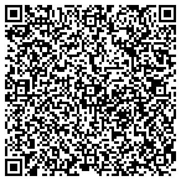 QR-код с контактной информацией организации КОМПАНИЯ НОВЫЕ ХИМИЧЕСКИЕ ТЕХНОЛОГИИ ОДО