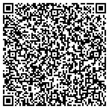 QR-код с контактной информацией организации ООО ЭНЕРГОСПЕЦТЕХНИКА ПО