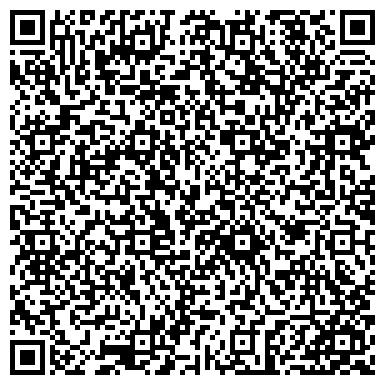 QR-код с контактной информацией организации НАУЧНО-ПРАКТИЧЕСКИЙ ЦЕНТР НАРОДНОЙ ТРАДИЦИОННОЙ МЕДИЦИНЫ