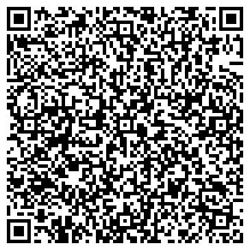 QR-код с контактной информацией организации МЕЖРАЙАГРОСЕРВИС ЗАДНЕПРОВСКИЙ ОАО