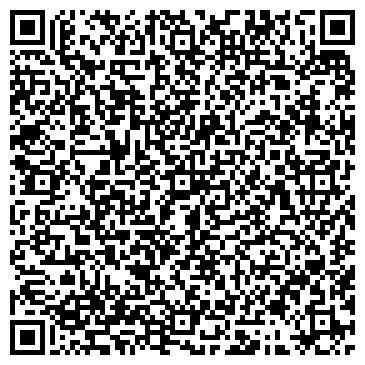 QR-код с контактной информацией организации АУДИТБИЗНЕСЦЕНТР, ООО