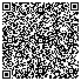 QR-код с контактной информацией организации РУССКИЕ ПРОДУКТЫ