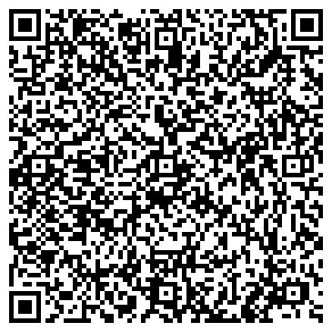 QR-код с контактной информацией организации ГИГИЕНЫ ПРОФЗАБОЛЕВАНИЙ НИИ