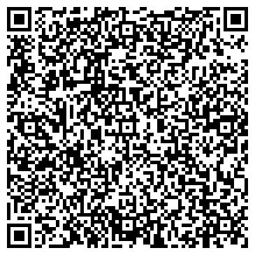QR-код с контактной информацией организации ВЕТЕРИНАРНАЯ СТАНЦИЯ НОВОКУЗНЕЦКОГО РАЙОНА