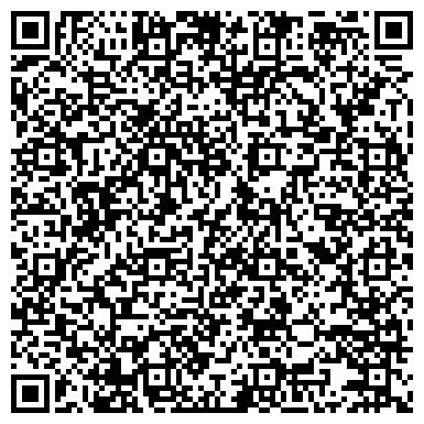 QR-код с контактной информацией организации ЦЕРКОВЬ СВЯТОГО ВЕЛИКОМУЧЕНИКА И ЦЕЛИТЕЛЯ ПАНТЕЛЕЙМОНА
