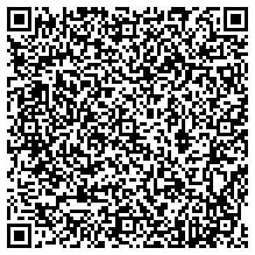 QR-код с контактной информацией организации ОАО НОВОКУЗНЕЦКАЯ КОНДИТЕРСКАЯ ФАБРИКА