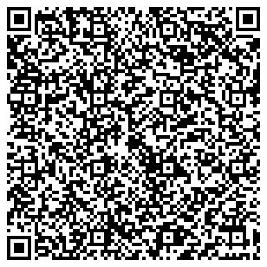 QR-код с контактной информацией организации «Новокузнецкий комбинат хлебопродуктов»