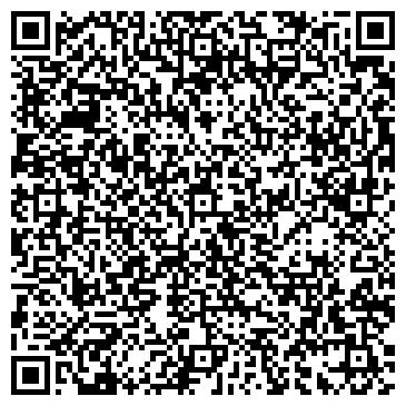 QR-код с контактной информацией организации ПАНДА ГОРНОШАХТНОЕ ОБОРУДОВАНИЕ