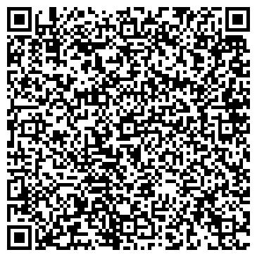 QR-код с контактной информацией организации НОВОКУЗНЕЦКПРОМВЕНТИЛЯЦИЯ