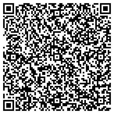 QR-код с контактной информацией организации ЦЕНТРАЛЬНАЯ МЕТАЛЛОБАЗА