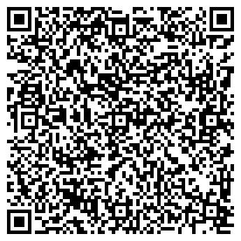 QR-код с контактной информацией организации ООО «НКЦ»